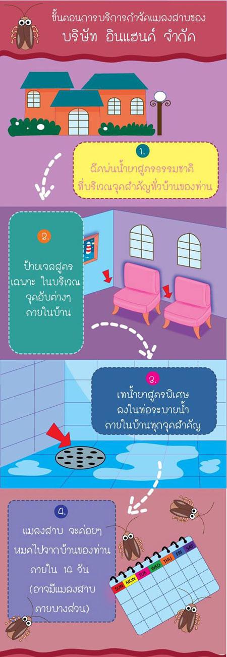 info_cc